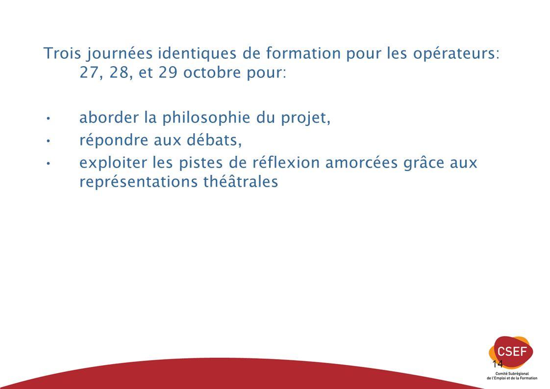 14 Trois journées identiques de formation pour les opérateurs: 27, 28, et 29 octobre pour: aborder la philosophie du projet, répondre aux débats, expl