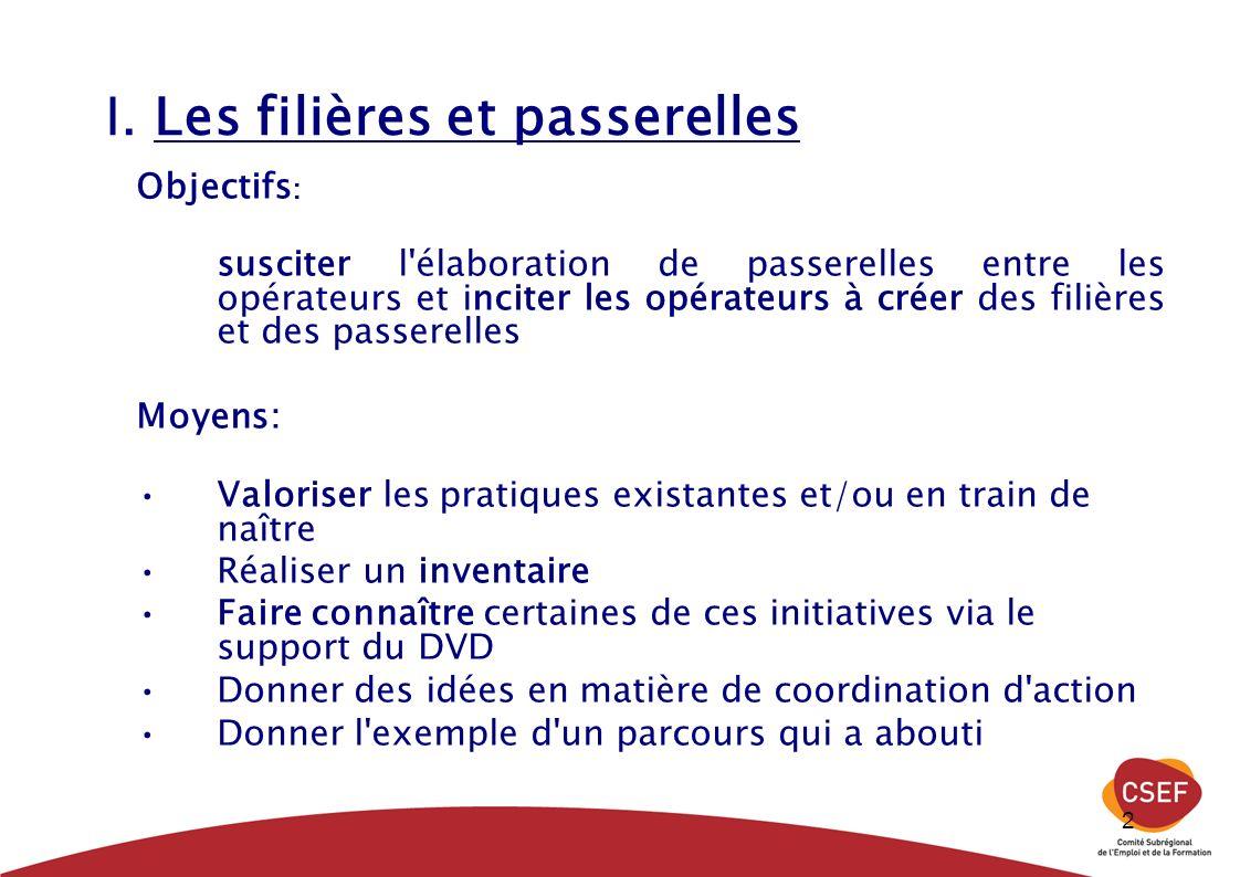 2 I. Les filières et passerelles Objectifs : susciter l'élaboration de passerelles entre les opérateurs et inciter les opérateurs à créer des filières