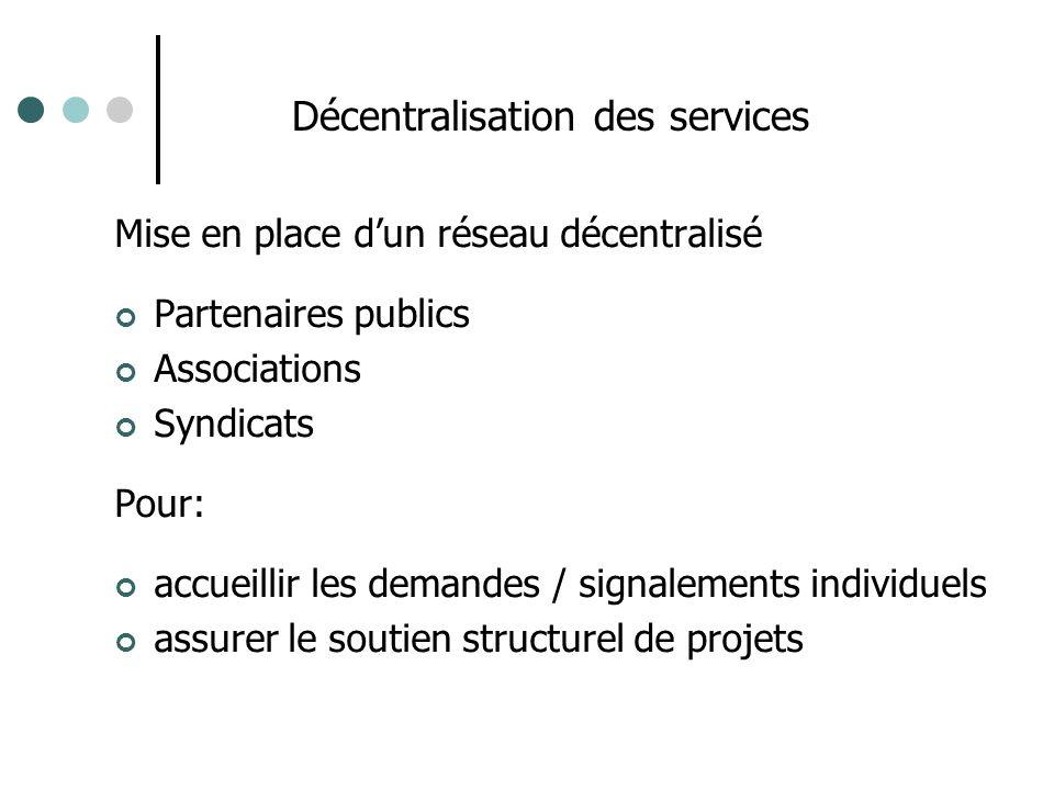 Décentralisation des services Mise en place dun réseau décentralisé Partenaires publics Associations Syndicats Pour: accueillir les demandes / signalements individuels assurer le soutien structurel de projets