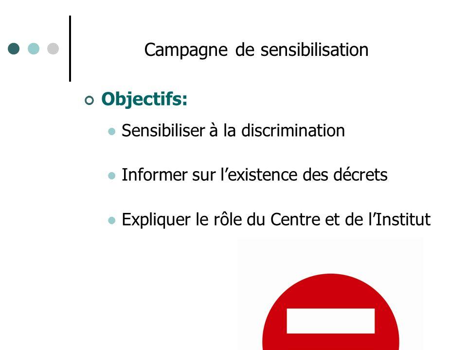 Campagne de sensibilisation Objectifs: Sensibiliser à la discrimination Informer sur lexistence des décrets Expliquer le rôle du Centre et de lInstitu