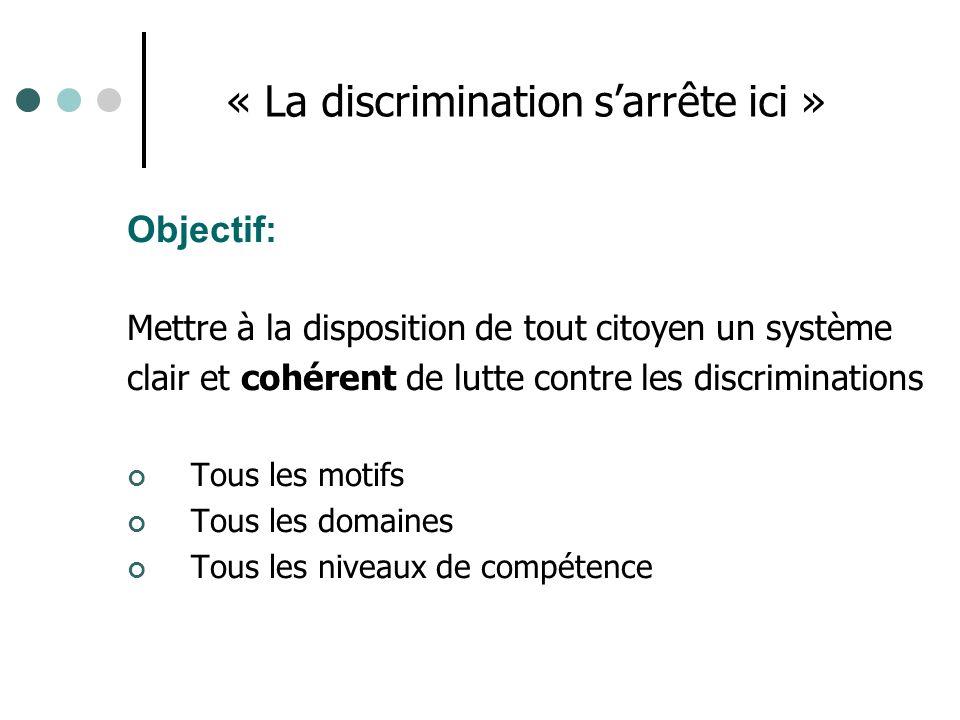 Objectif: Mettre à la disposition de tout citoyen un système clair et cohérent de lutte contre les discriminations Tous les motifs Tous les domaines Tous les niveaux de compétence « La discrimination sarrête ici »
