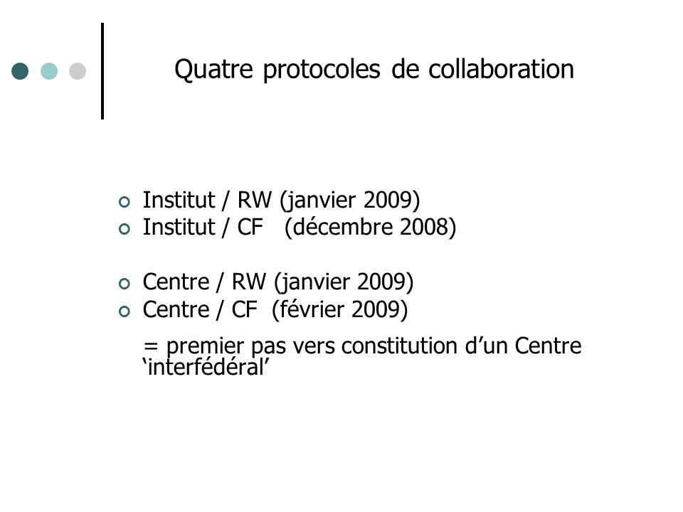 Quatre protocoles de collaboration Institut / RW (janvier 2009) Institut / CF (décembre 2008) Centre / RW (janvier 2009) Centre / CF (février 2009) = premier pas vers constitution dun Centre interfédéral