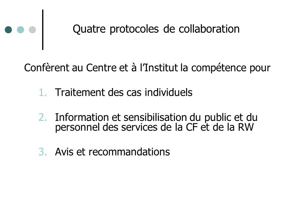 Confèrent au Centre et à lInstitut la compétence pour 1.Traitement des cas individuels 2.Information et sensibilisation du public et du personnel des services de la CF et de la RW 3.Avis et recommandations Quatre protocoles de collaboration