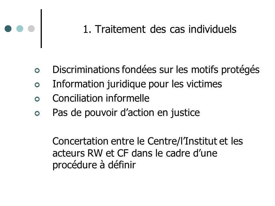 1. Traitement des cas individuels Discriminations fondées sur les motifs protégés Information juridique pour les victimes Conciliation informelle Pas