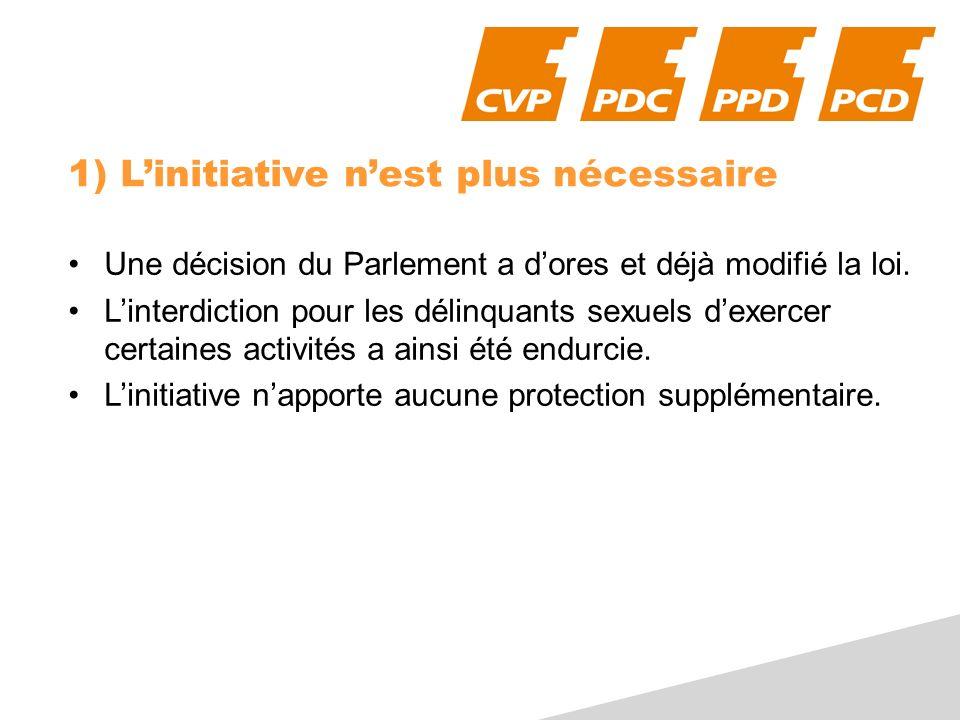 1) Linitiative nest plus nécessaire Une décision du Parlement a dores et déjà modifié la loi.