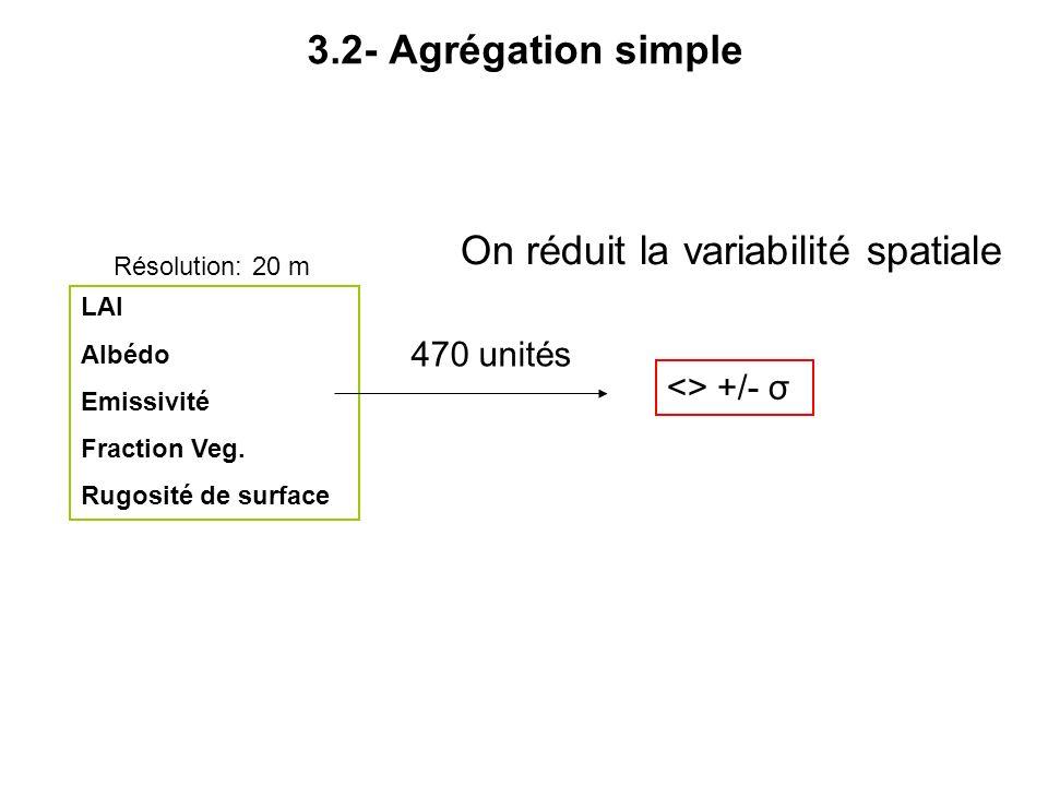 3.2- Agrégation simple On réduit la variabilité spatiale LAI Albédo Emissivité Fraction Veg. Rugosité de surface Résolution: 20 m <> +/- σ 470 unités