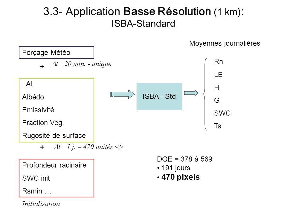 3.3- Application Basse Résolution (1 km) : ISBA-Standard ISBA - Std Rn LE H G SWC Ts Moyennes journalières LAI Albédo Emissivité Fraction Veg. Rugosit