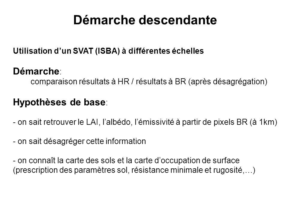 Démarche descendante Utilisation dun SVAT (ISBA) à différentes échelles Démarche : comparaison résultats à HR / résultats à BR (après désagrégation) H