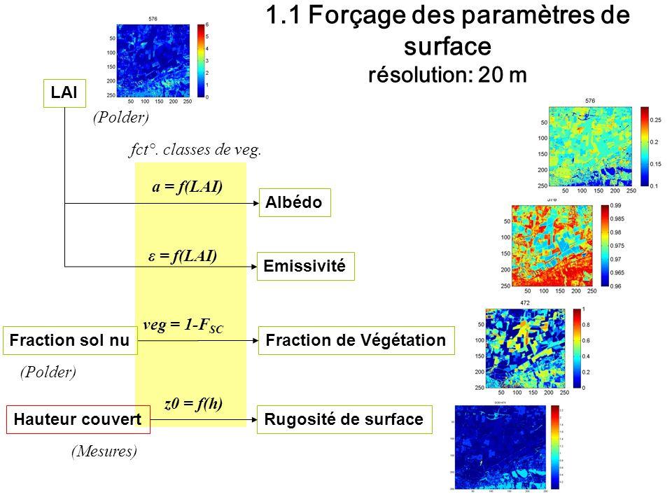 1.1 Forçage des paramètres de surface résolution: 20 m LAI Albédo Emissivité Fraction de Végétation Rugosité de surface ε = f(LAI) a = f(LAI) veg = 1-