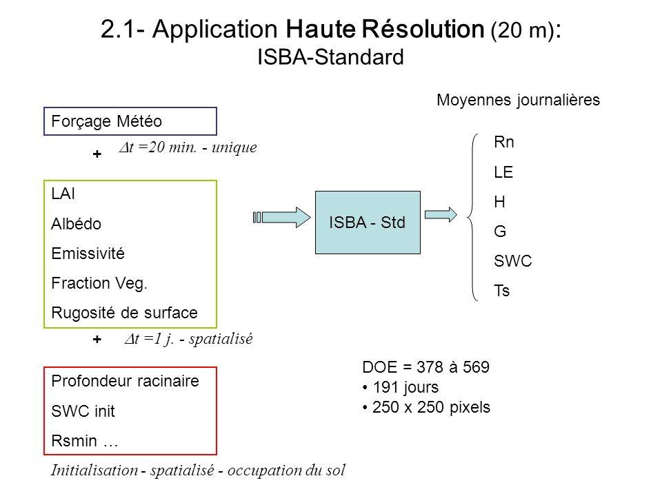 2.1- Application Haute Résolution (20 m) : ISBA-Standard ISBA - Std Rn LE H G SWC Ts Moyennes journalières LAI Albédo Emissivité Fraction Veg. Rugosit