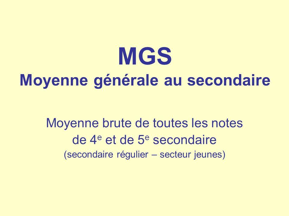 MGS Moyenne générale au secondaire Moyenne brute de toutes les notes de 4 e et de 5 e secondaire (secondaire régulier – secteur jeunes)