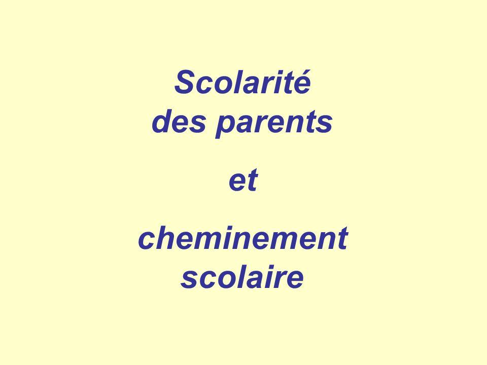 Scolarité des parents et cheminement scolaire