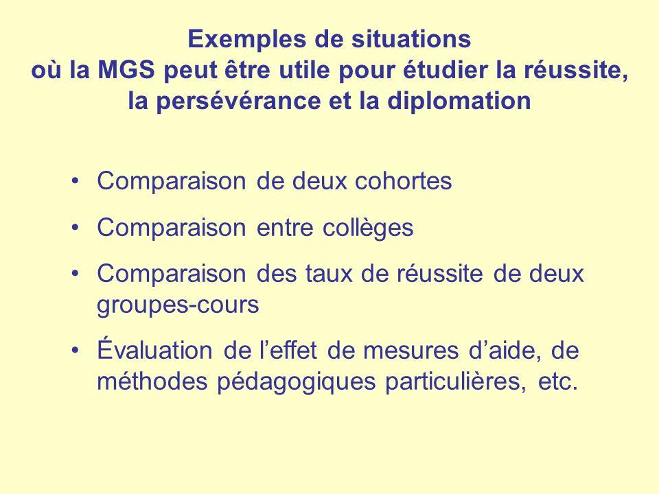 Passage secondaire-collégial : Caractéristiques étudiantes et rendement scolaire Dix ans plus tard Michèle Gingras Ronald Terrill