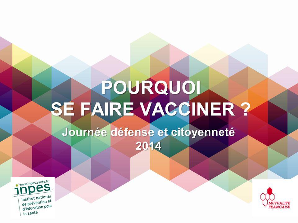 Avant de commencer Combien dentre vous sont sûrs dêtre à jour de leurs vaccinations .