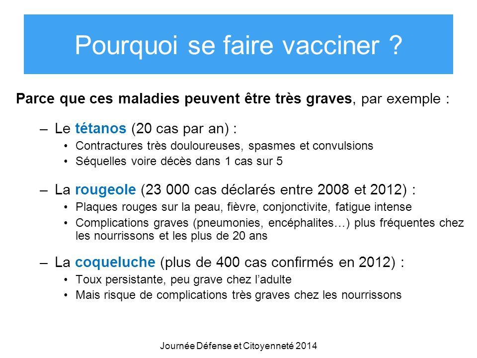 Pourquoi se faire vacciner .