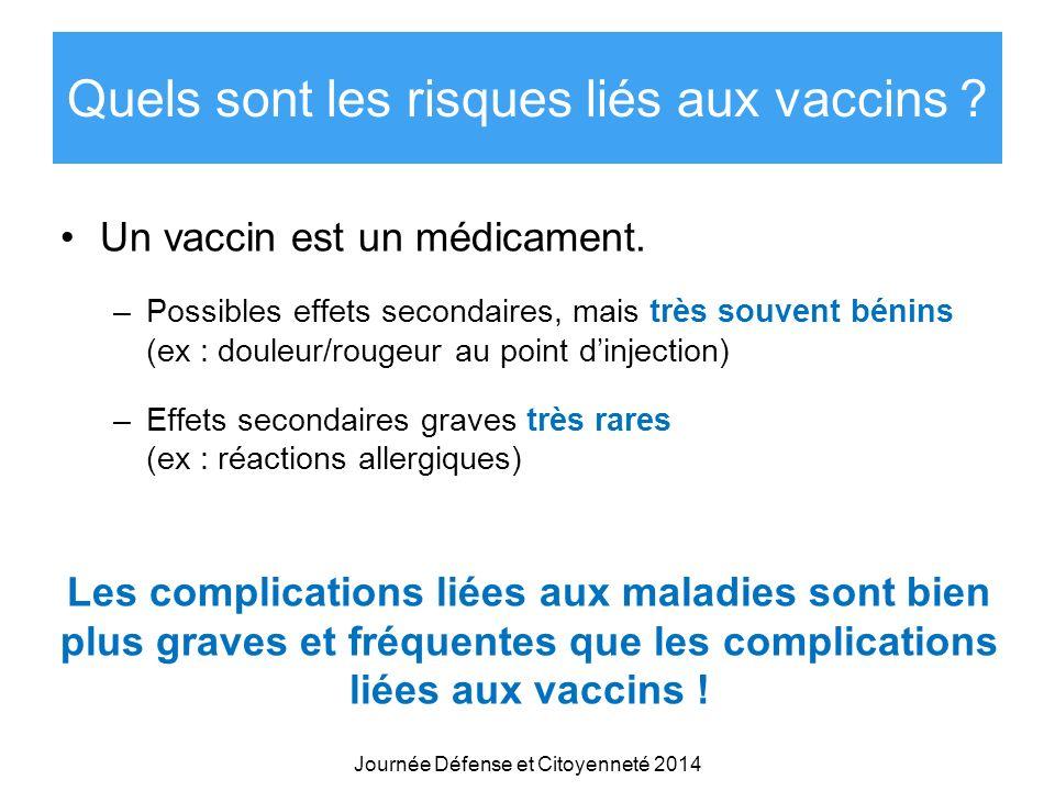 Quels sont les risques liés aux vaccins .Un vaccin est un médicament.