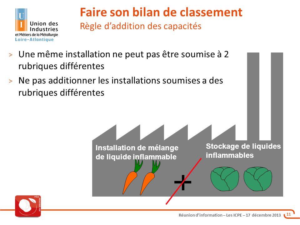 Réunion d'information – Les ICPE – 17 décembre 2013 11 > Une même installation ne peut pas être soumise à 2 rubriques différentes > Ne pas additionner