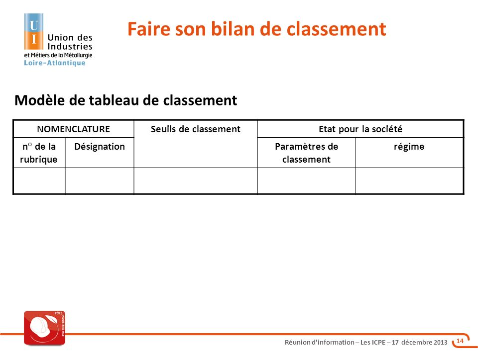 Réunion d'information – Les ICPE – 17 décembre 2013 14 Modèle de tableau de classement Faire son bilan de classement NOMENCLATURESeuils de classementE