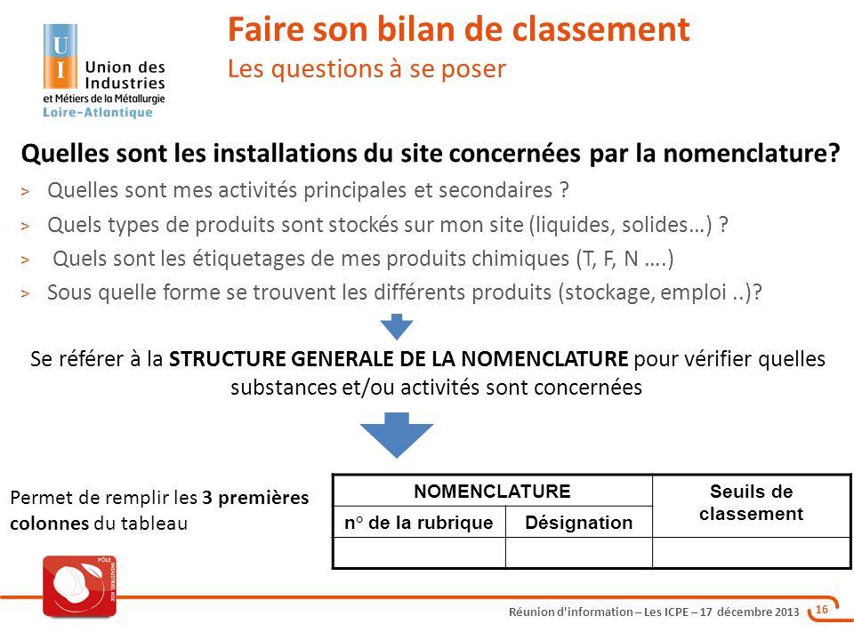 Réunion d'information – Les ICPE – 17 décembre 2013 16 Quelles sont les installations du site concernées par la nomenclature? > Quelles sont mes activ