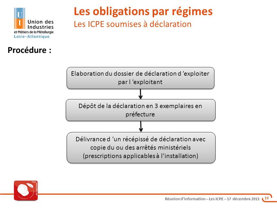 Réunion d'information – Les ICPE – 17 décembre 2013 19 Procédure : Les obligations par régimes Les ICPE soumises à déclaration Elaboration du dossier