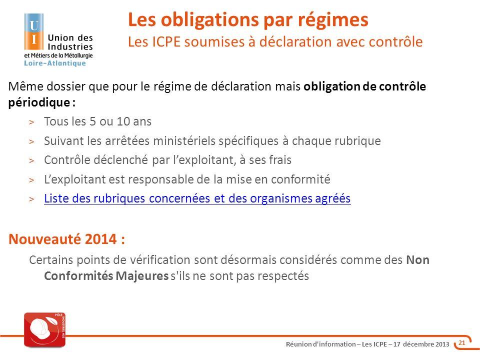 Réunion d'information – Les ICPE – 17 décembre 2013 21 Même dossier que pour le régime de déclaration mais obligation de contrôle périodique : > Tous