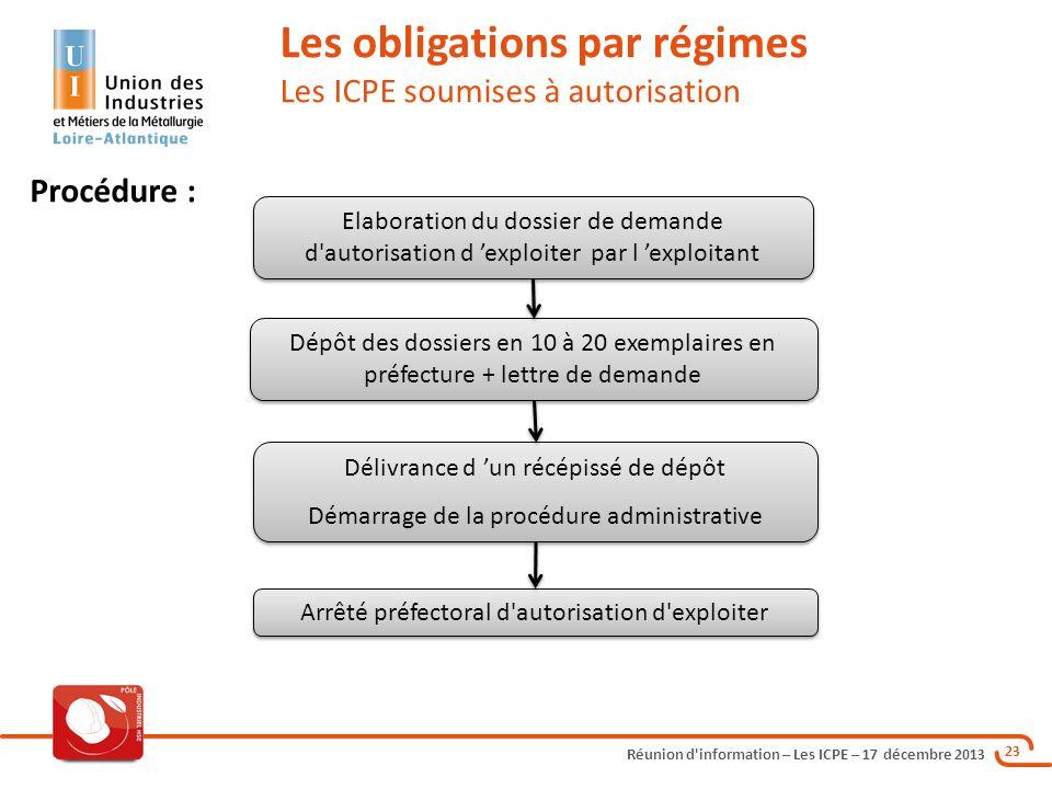 Réunion d'information – Les ICPE – 17 décembre 2013 23 Procédure : Les obligations par régimes Les ICPE soumises à autorisation Elaboration du dossier