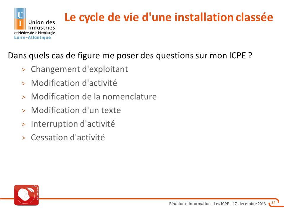 Réunion d'information – Les ICPE – 17 décembre 2013 32 Dans quels cas de figure me poser des questions sur mon ICPE ? > Changement d'exploitant > Modi