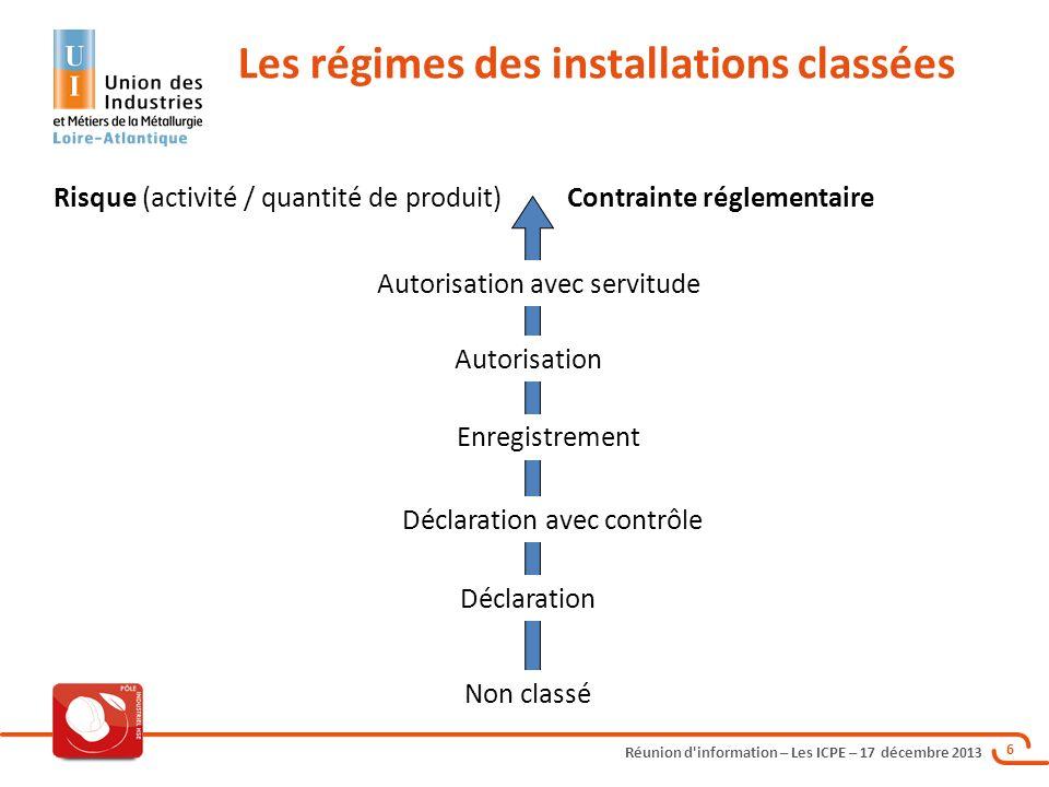 Réunion d'information – Les ICPE – 17 décembre 2013 6 Les régimes des installations classées Risque (activité / quantité de produit)Contrainte régleme