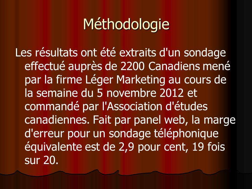 Méthodologie Les résultats ont été extraits d un sondage effectué auprès de 2200 Canadiens mené par la firme Léger Marketing au cours de la semaine du 5 novembre 2012 et commandé par l Association d études canadiennes.
