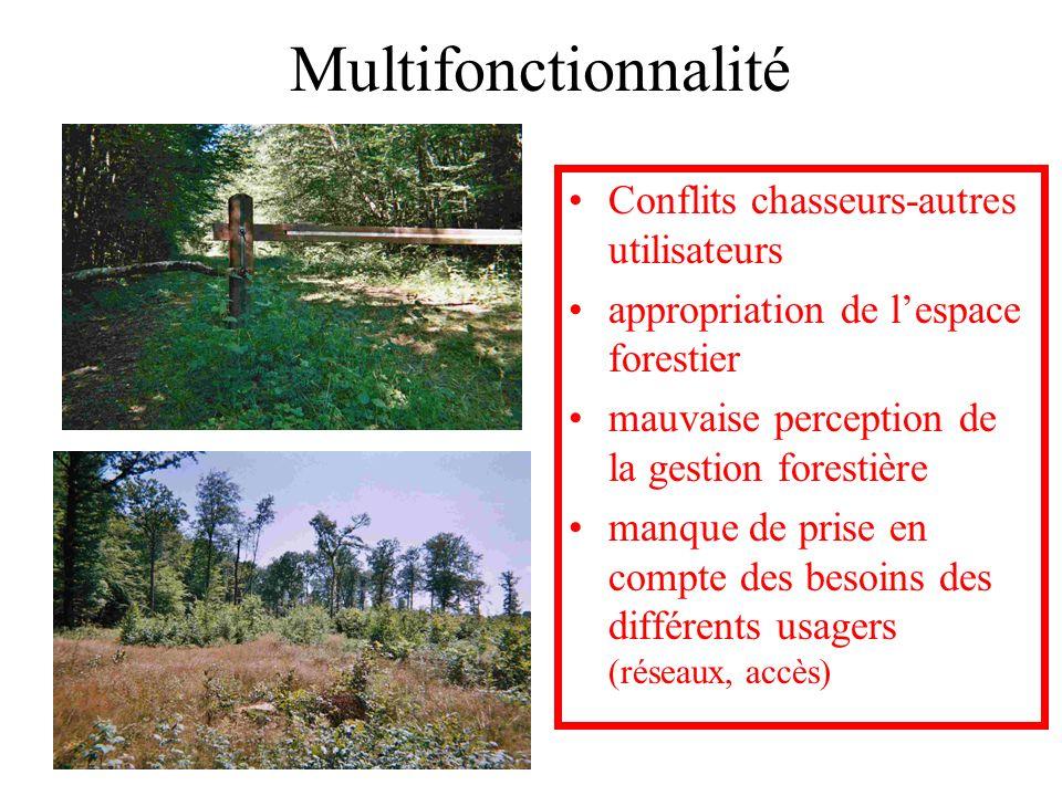Multifonctionnalité Conflits chasseurs-autres utilisateurs appropriation de lespace forestier mauvaise perception de la gestion forestière manque de p