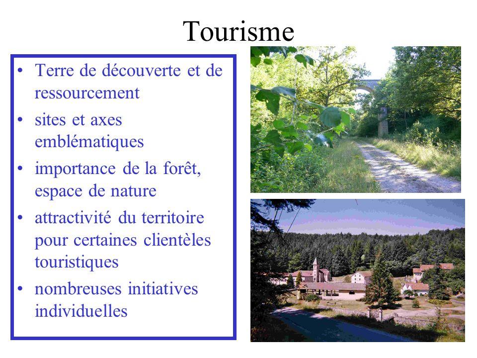 Tourisme Terre de découverte et de ressourcement sites et axes emblématiques importance de la forêt, espace de nature attractivité du territoire pour