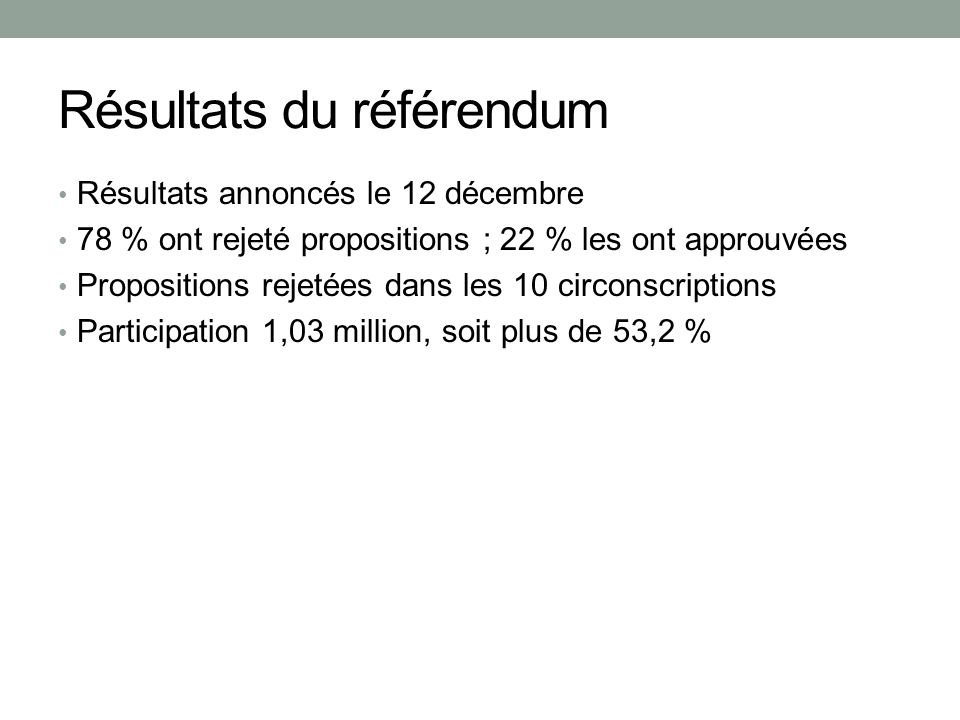 Résultats du référendum Résultats annoncés le 12 décembre 78 % ont rejeté propositions ; 22 % les ont approuvées Propositions rejetées dans les 10 circonscriptions Participation 1,03 million, soit plus de 53,2 %