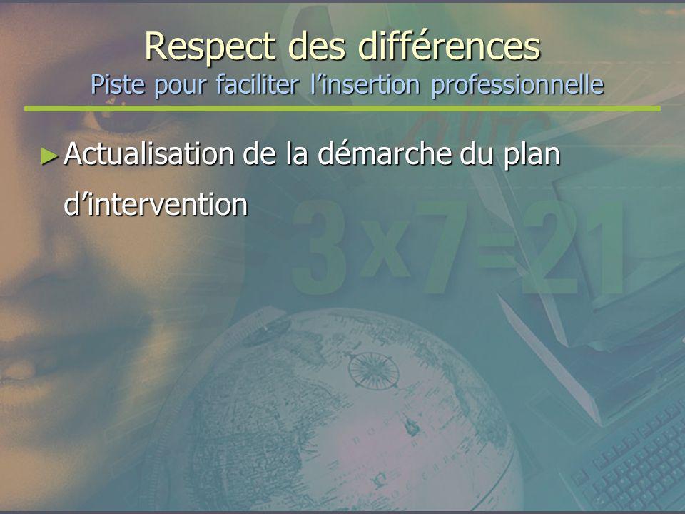 Respect des différences Piste pour faciliter linsertion professionnelle Actualisation de la démarche du plan dintervention Actualisation de la démarch
