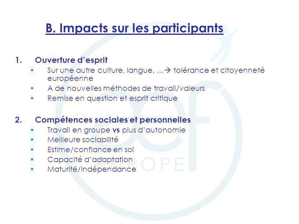 B. Impacts sur les participants 1.Ouverture desprit Sur une autre culture, langue, … tolérance et citoyenneté européenne A de nouvelles méthodes de tr