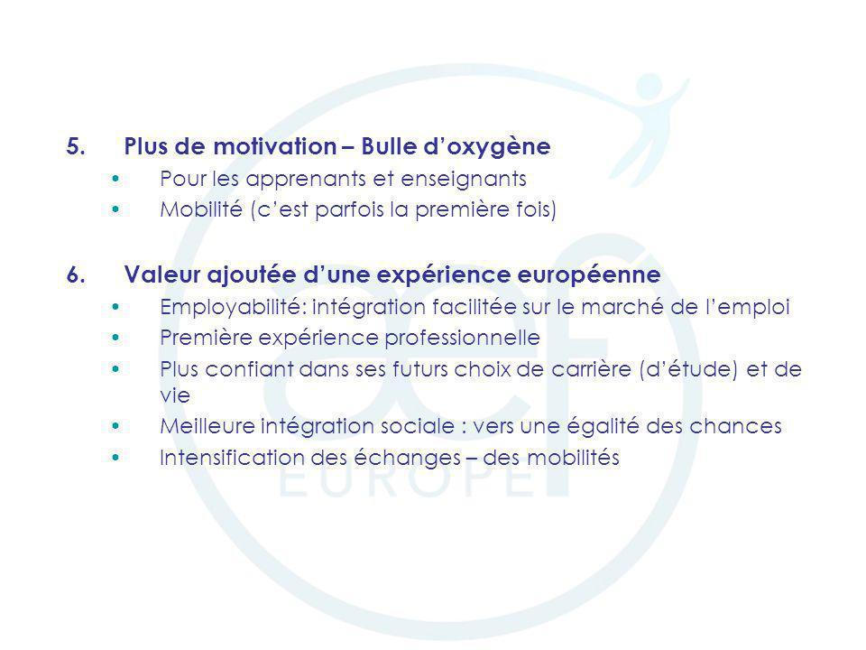 5.Plus de motivation – Bulle doxygène Pour les apprenants et enseignants Mobilité (cest parfois la première fois) 6.Valeur ajoutée dune expérience eur