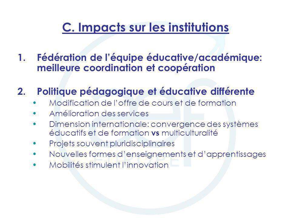 C. Impacts sur les institutions 1.Fédération de léquipe éducative/académique: meilleure coordination et coopération 2.Politique pédagogique et éducati