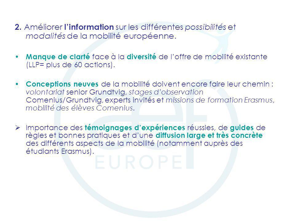 2. Améliorer linformation sur les différentes possibilités et modalités de la mobilité européenne. Manque de clarté face à la diversité de loffre de m