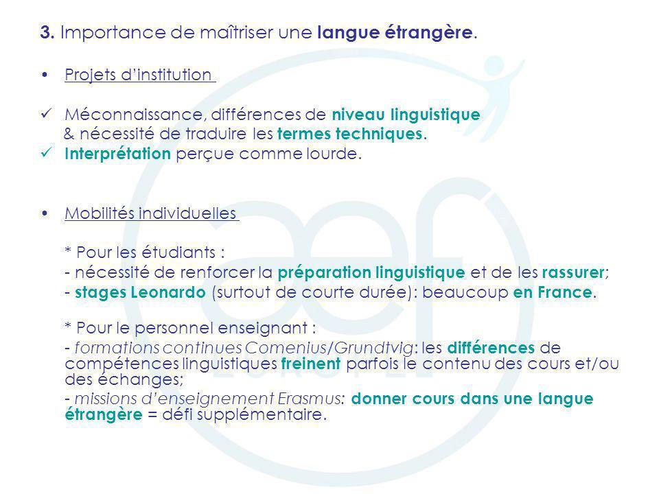 3. Importance de maîtriser une langue étrangère. Projets dinstitution Méconnaissance, différences de niveau linguistique & nécessité de traduire les t
