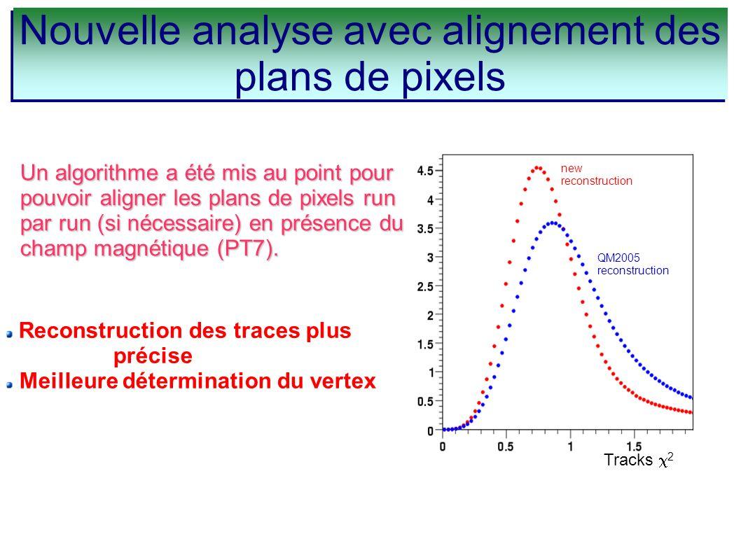 Nouvelle analyse avec alignement des plans de pixels Tracks 2 QM2005 reconstruction new reconstruction Un algorithme a été mis au point pour pouvoir a