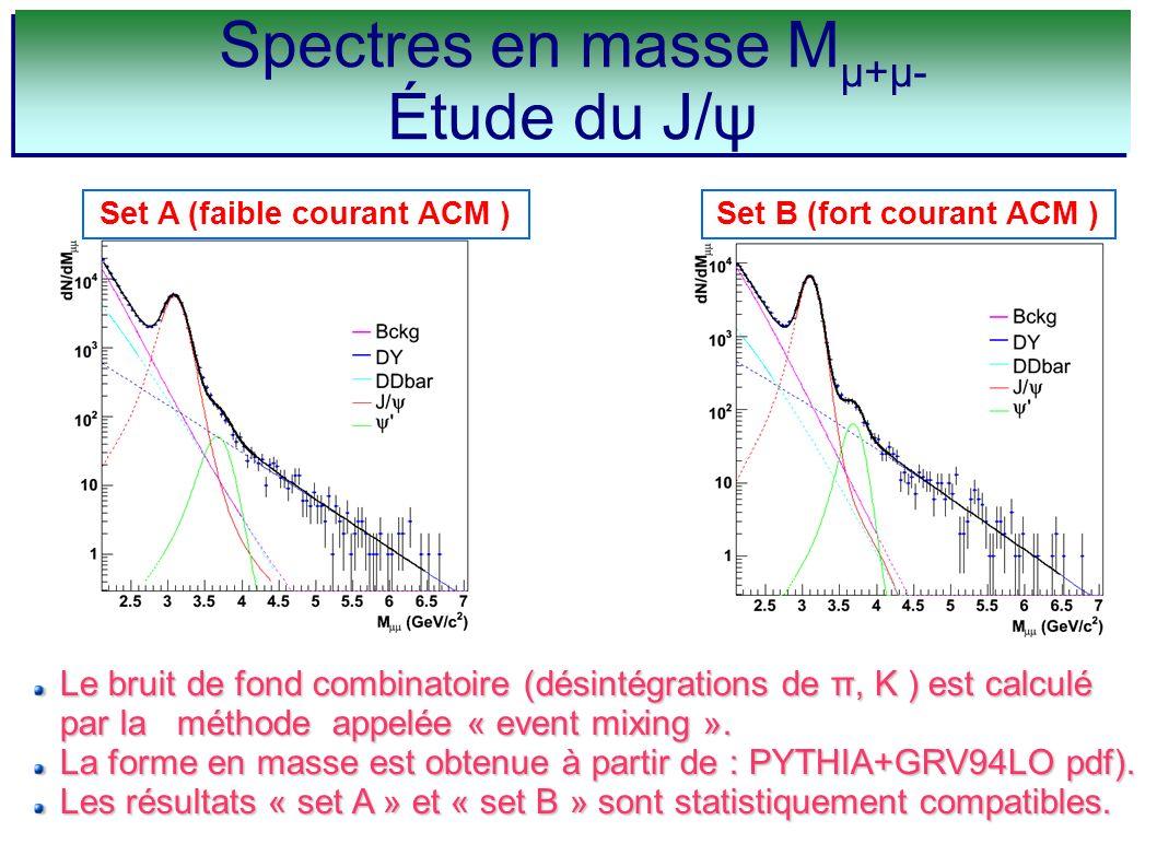 Le bruit de fond combinatoire (désintégrations de π, K ) est calculé par la méthode appelée « event mixing ». La forme en masse est obtenue à partir d