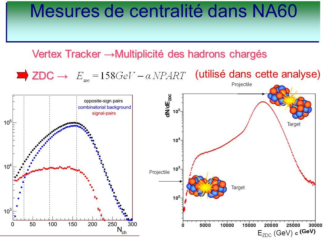 Target Projectile Target Projectile E ZDC (GeV) Mesures de centralité dans NA60 Vertex Tracker Multiplicité des hadrons chargés ZDC ZDC (utilisé dans