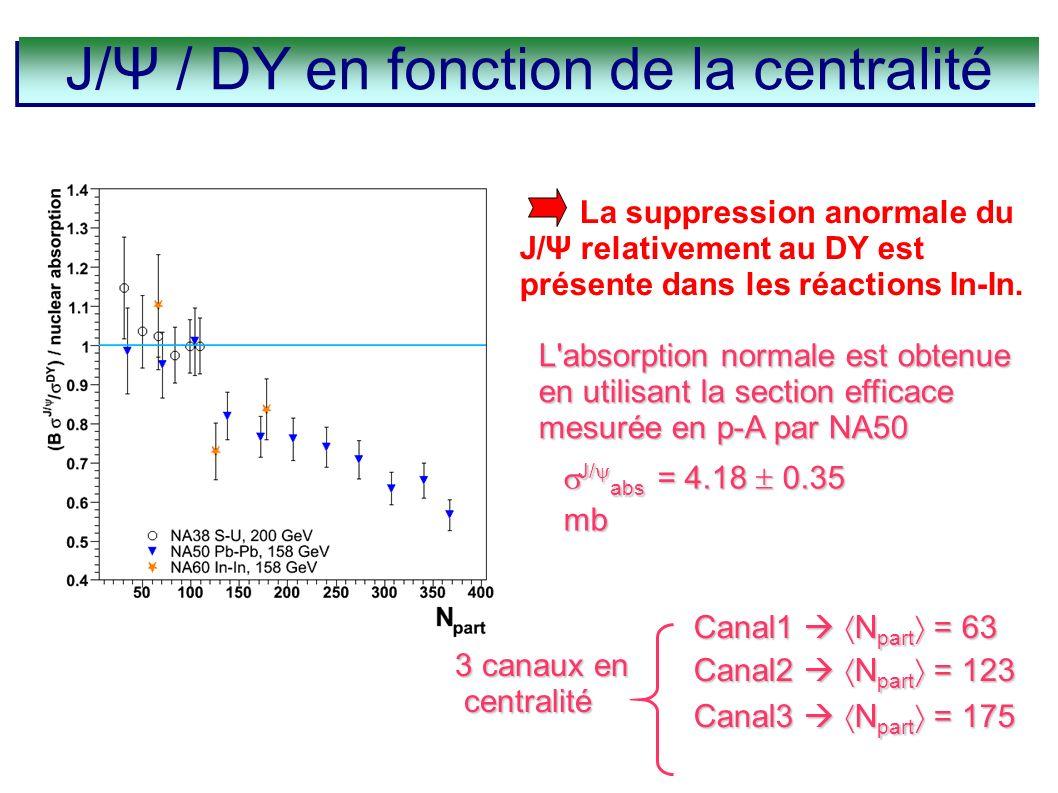 La suppression anormale du J/Ψ relativement au DY est présente dans les réactions In-In. L'absorption normale est obtenue en utilisant la section effi