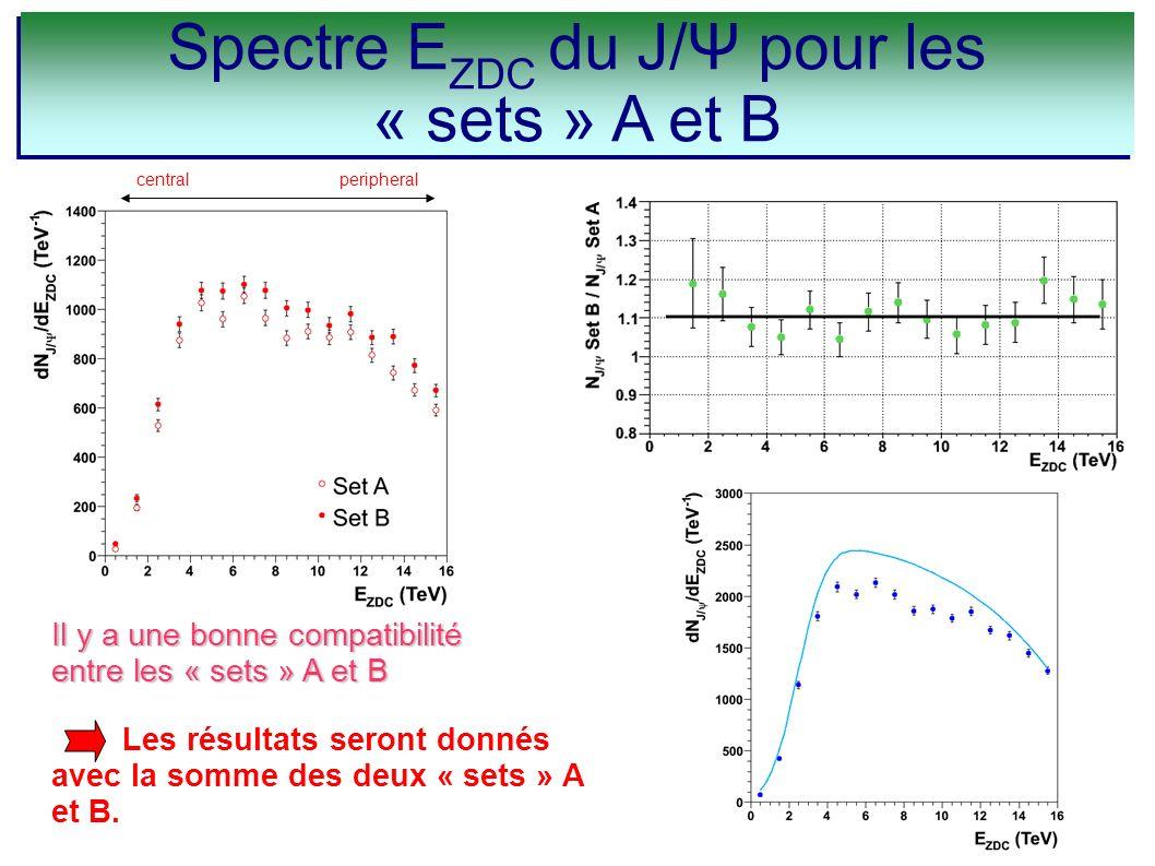 peripheralcentral Spectre E ZDC du J/Ψ pour les « sets » A et B Il y a une bonne compatibilité entre les « sets » A et B Les résultats seront donnés a