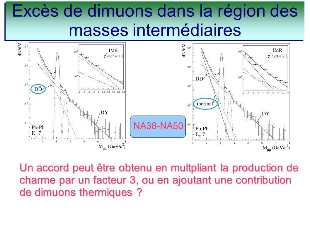NA38-NA50 Un accord peut être obtenu en multpliant la production de charme par un facteur 3, ou en ajoutant une contribution de dimuons thermiques ? E