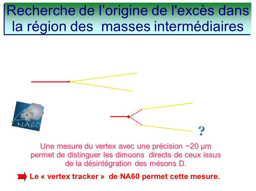 ? Une mesure du vertex avec une précision ~20 µm permet de distinguer les dimuons directs de ceux issus de la désintégration des mésons D. Le « vertex