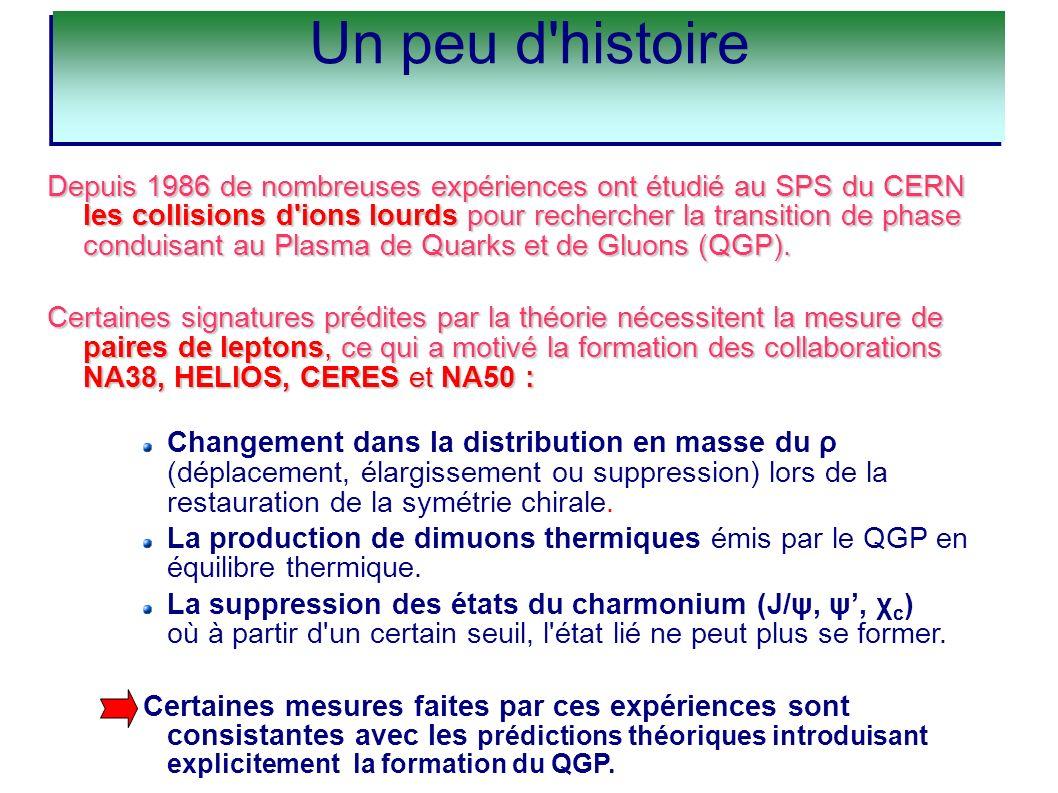 Depuis 1986 de nombreuses expériences ont étudié au SPS du CERN les collisions d'ions lourds pour rechercher la transition de phase conduisant au Plas