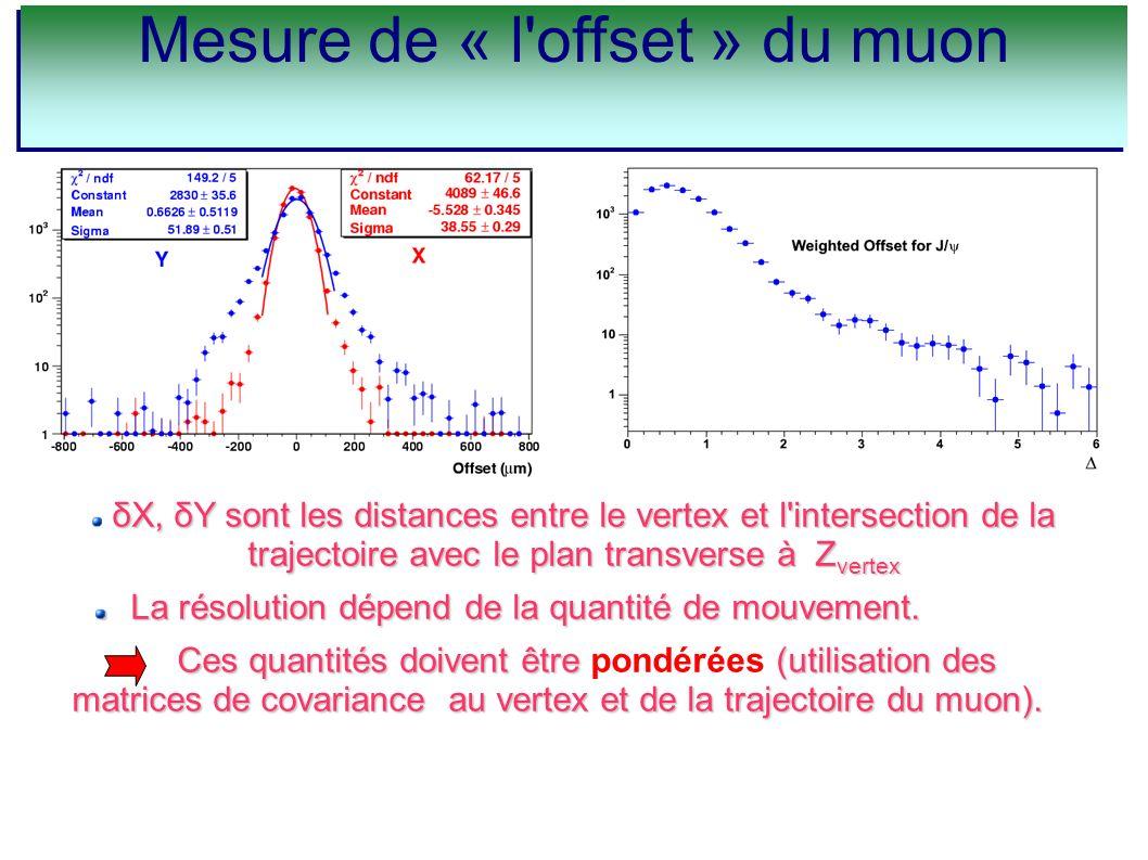 δX, δY sont les distances entre le vertex et l'intersection de la trajectoire avec le plan transverse à Z vertex La résolution dépend de la quantité d
