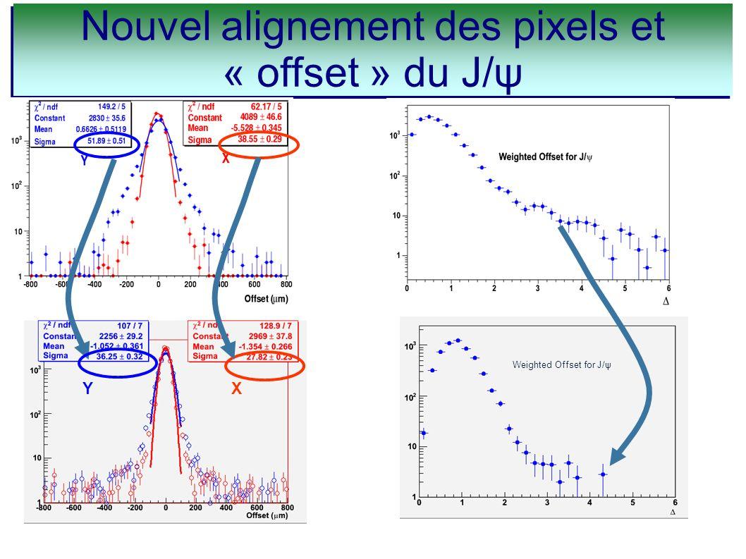 Nouvel alignement des pixels et « offset » du J/ψ XY Weighted Offset for J/ψ