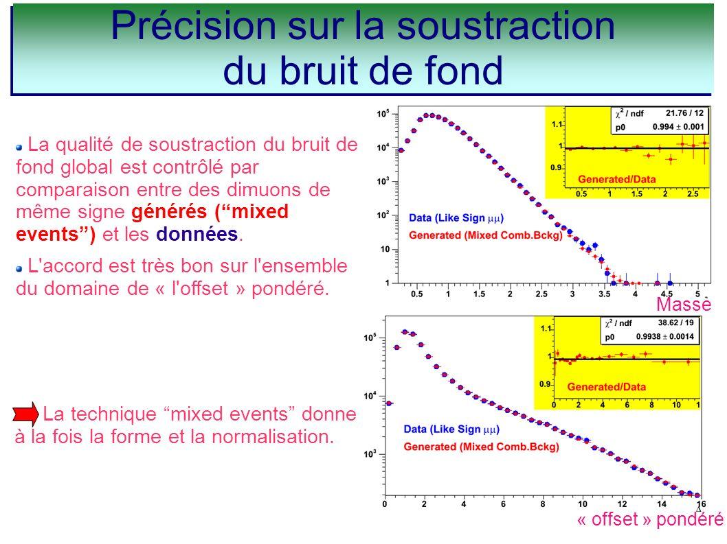 La qualité de soustraction du bruit de fond global est contrôlé par comparaison entre des dimuons de même signe générés (mixed events) et les données.
