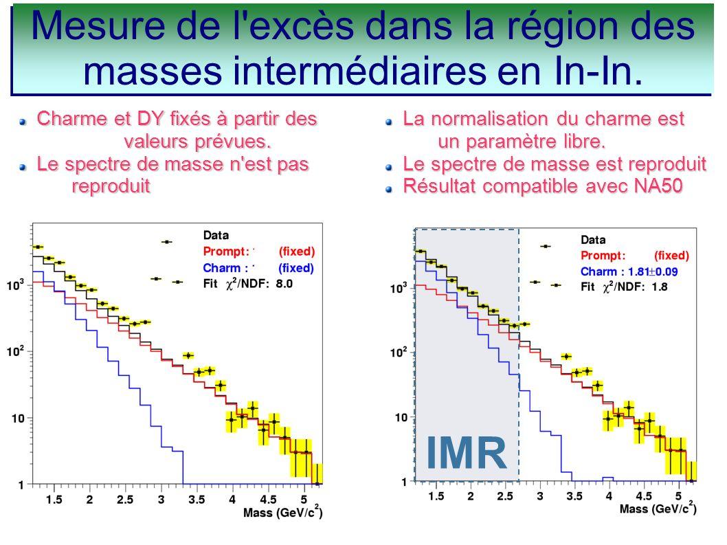 IMR La normalisation du charme est un paramètre libre. La normalisation du charme est un paramètre libre. Le spectre de masse est reproduit Le spectre